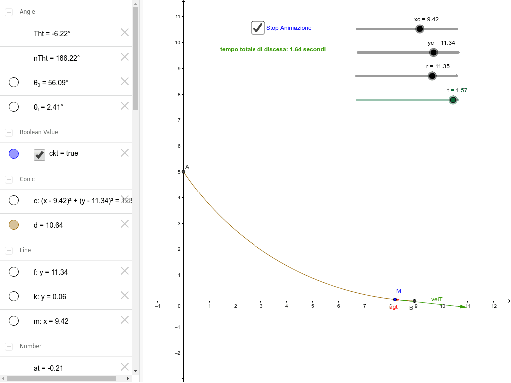Inserendo le equazioni nel foglio Geogebra si realizza la seguente simulazione del moto: Premi Invio per avviare l'attività