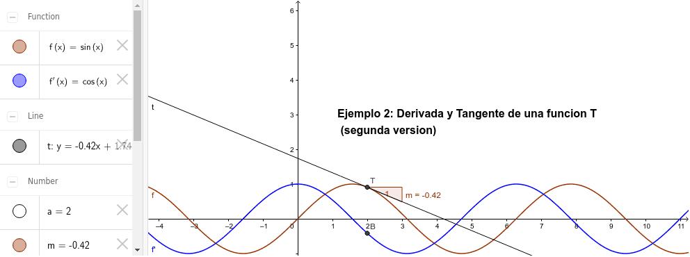 Ej 2. Derivada y Tangente de una Funcion (segunda version)