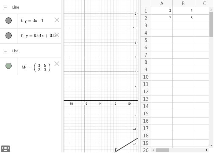 modul 7e transformasi latihan, tentukan bayangan garis y=3x-1 Press Enter to start activity