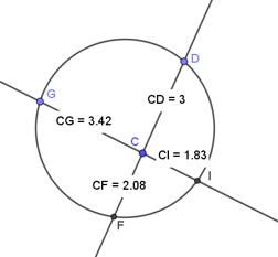 [i]ACTIVIDAD 6: RELACIONES MÉTRICAS EN UNA CIRCUNFERENCIA[/i]  ¿Qué relaciones métricas se pueden dar en una circunferencia?