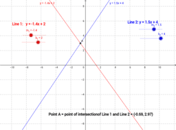 Explore: Systems of Linear Equations