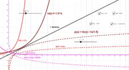 Eigenschaften von Exponential- und Logarithmusfunktionen
