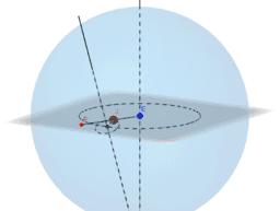 Epizykeltheorie 3D
