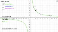 Particolari funzioni numeriche