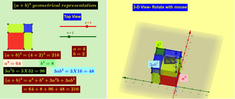 (a+b)^3