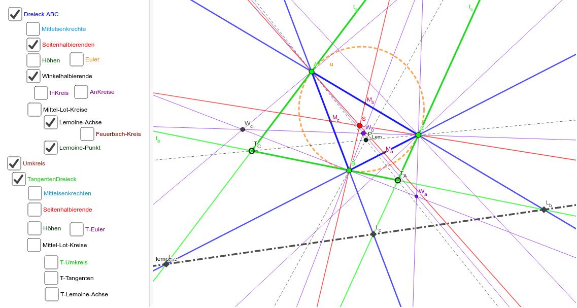 Das unerschöpfliche Szenarium der Dreiecks-Punkte und Geraden -- bewege A, B, C