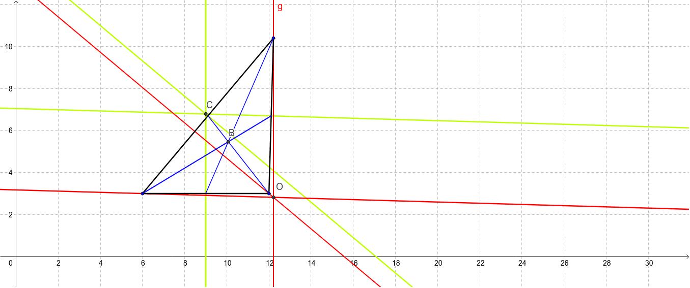 Punti notevoli in un triangolo