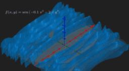 ¿Cómo afectan los parámetros a algunas superficies?