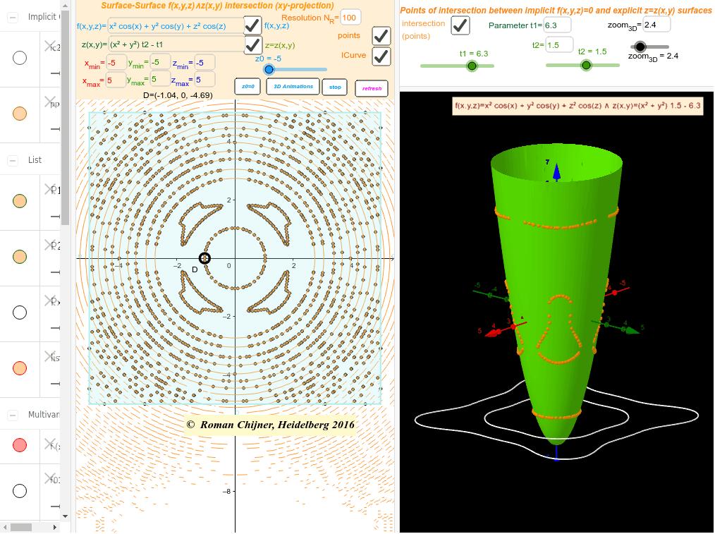 f(x,y,z): x^2*cos(x)+y^2*cos(y)+z^2*cos(z)=0 and z(x,y)=x^2+y^2