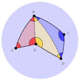 La trigonométrie sphérique