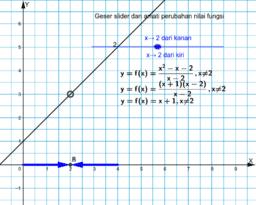 limit fungsi aljabar pendekatan numerik (1)
