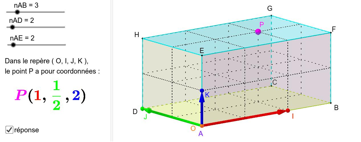 changement de repère : déplacer les points O, I, J et K, dans cette ordre.
