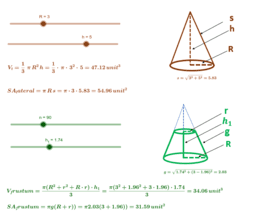 Surface Area and Volume of a Frustum from a Cone