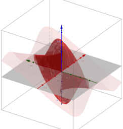 En coordenadas polares: caso 2