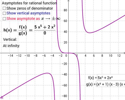 asymptotes for rational function  u2013 geogebra