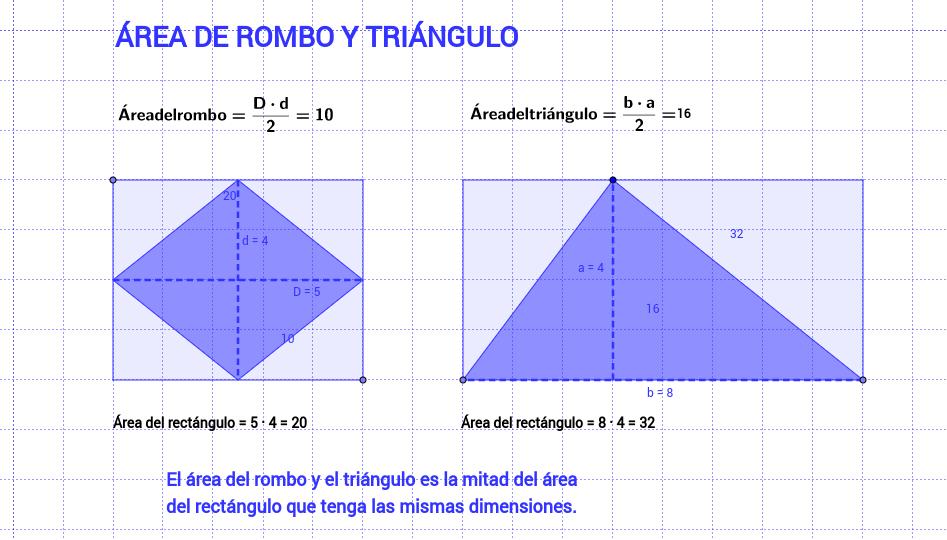 Área del rombo y el triángulo