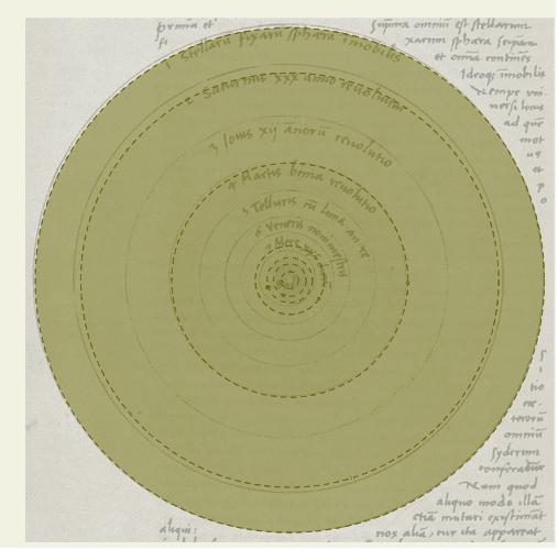 História da Astronomia.