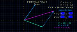 Vector ( suma )
