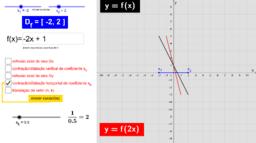 Transformações do Gráfico de uma Função