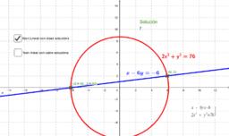 Sistemas de ecuacións non lineais