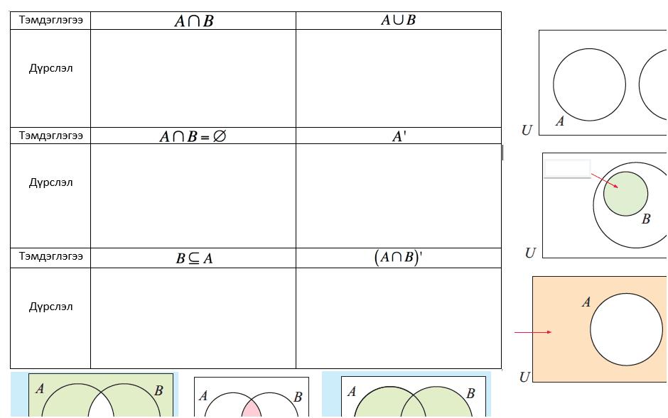 Хүснэгтийн гадна буй диаграммуудыг чирч хүснэгтийн харгалзах газар байрлуулаарай.