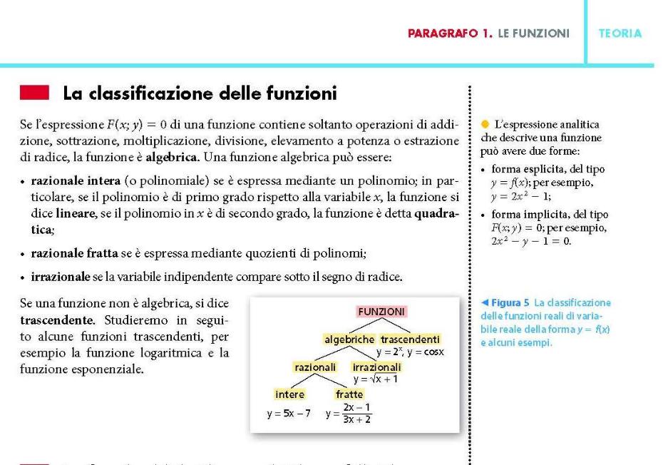 Classificazione e grafici di funzioni razionali intere e frazionarie