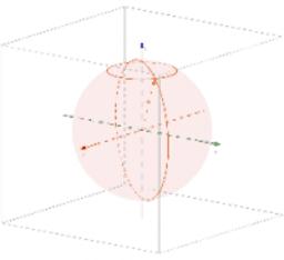 Versores en coordenadas esféricas