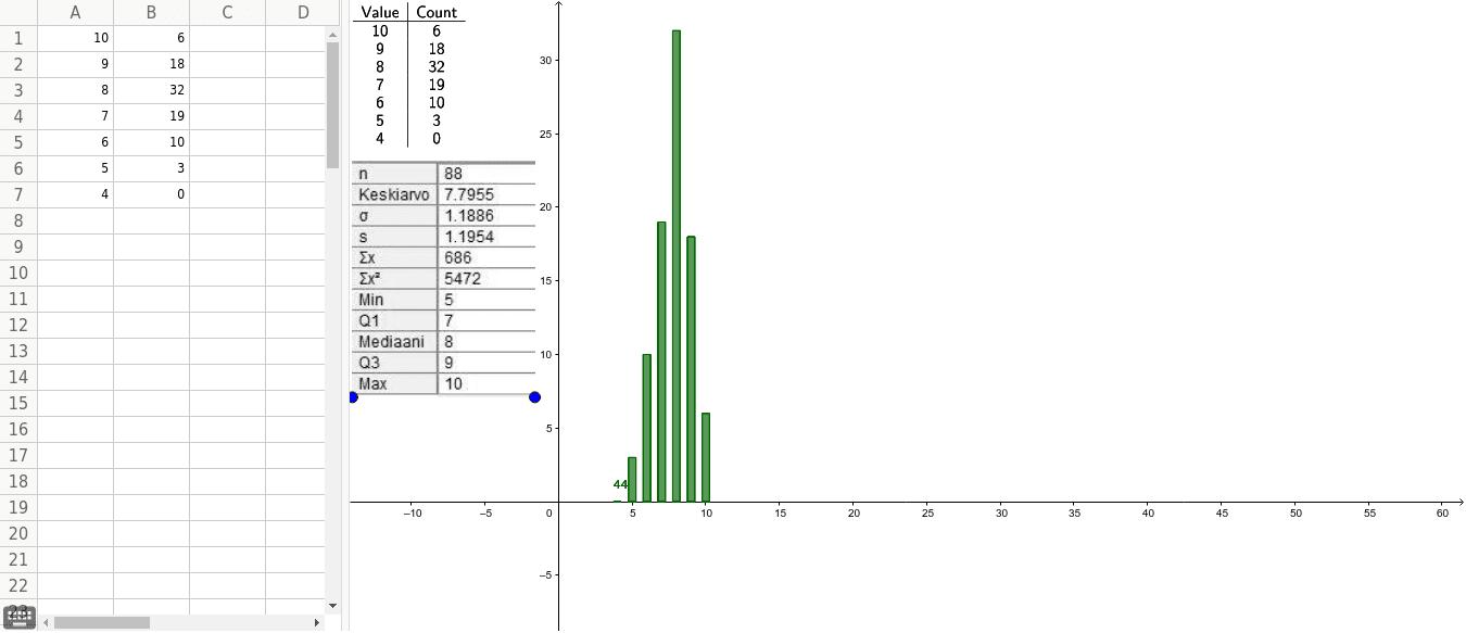 Tilastoja, koenumerot Paina Enter aloittaaksesi