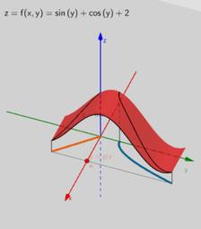 Dvojni integral