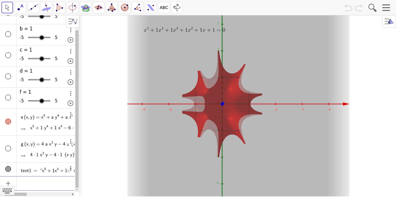 5次方程式の実部と虚部