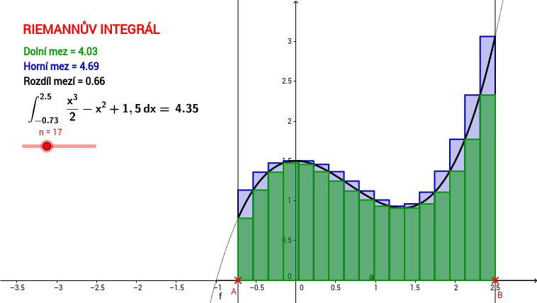 Riemannův integrál