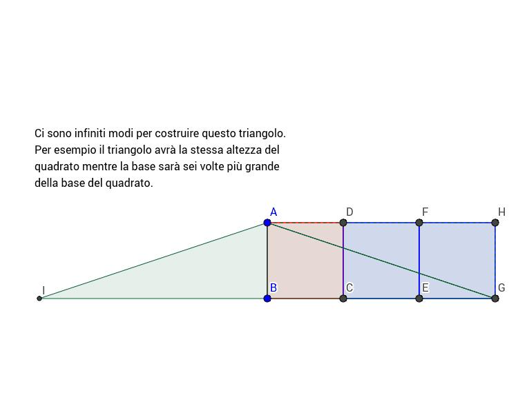 Costruisci un triangolo equivalente al triplo di un quadrato dato. Premi Invio per avviare l'attività