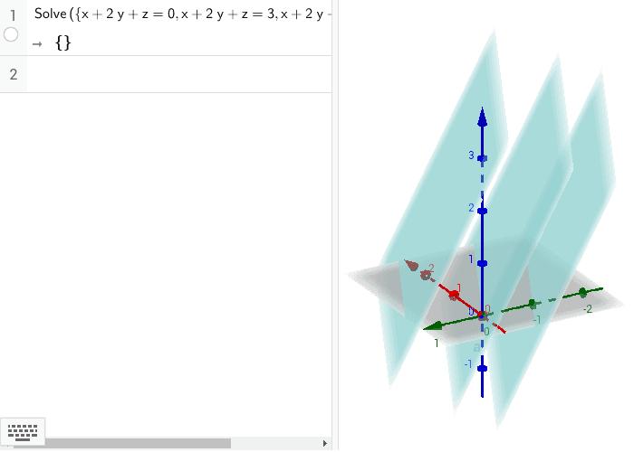 En la siguiente figura  se pueden apreciar planos paralelos entre sí, por lo tanto, no existe ningún punto que sea común a los tres planos (sistema inconsistente). Presiona Intro para comenzar la actividad