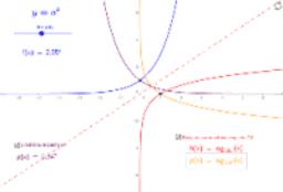 Comparación exponencial-logarítmica