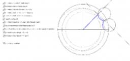 Hyperbolic Square Construction