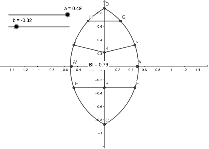 DC, CD: the circular arcs with center A, A' and redius 1. The distance between EF and HG is 1. IK, KJ: the perpendicular bisectors of BG, BH. Press Enter to start activity