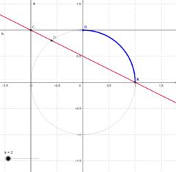 Equazioni parametriche: es. n. 16