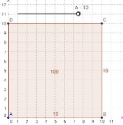 Uitdaging: Constructie van een vierkant via het toetsenbord