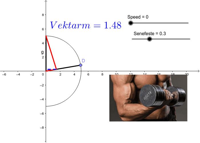 Illustrasjon av vektarm Press Enter to start activity