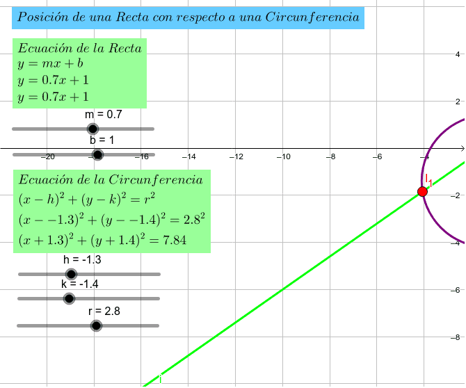 Rectas y Circunferencia