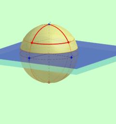Geometria sulla sfera