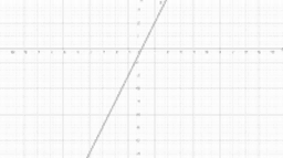 Test y=2x
