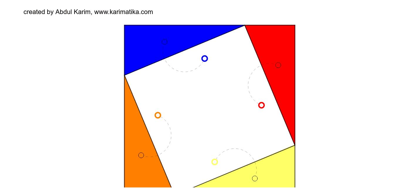 Teorema Pythagoras 6 (drag n drop) – GeoGebra