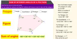 Sum of interior angles of a Polygon = (n-2) X straight angle