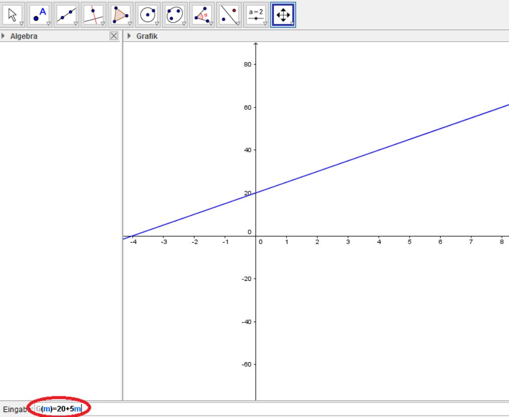 Funktionsterm eingeben und Funktionsgraph zeichnen