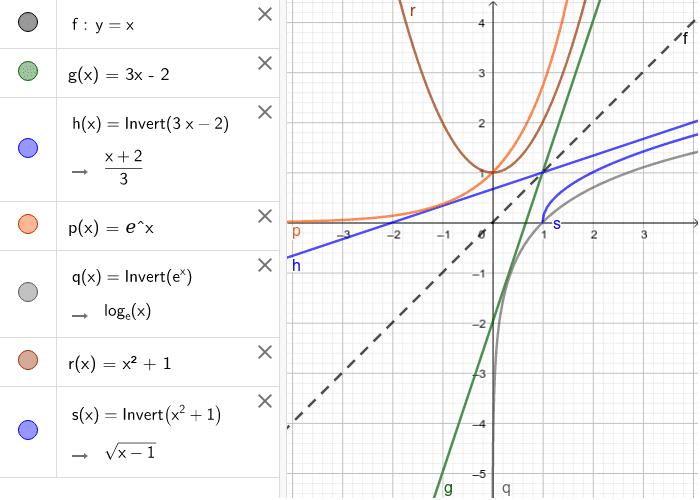 5) Hallar la función inversa en forma analítica y gráfica. Presiona Intro para comenzar la actividad