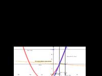 explicación de la interpretación geométrica primera derivada-convertido.pdf