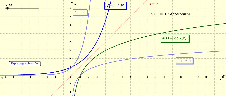 """Mova o controle """"a""""e observe o que acontece com a função exponencial e função logarítmica. Pressione o botão a esquerda para visualizar as funções na base """"e"""".  Press Enter to start activity"""