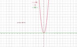 Vertex Form - Parabola