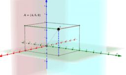 Geometría analítica (3D)